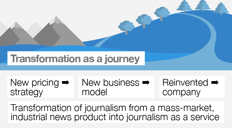 Moving from a mass-market news product to journalism as a service to readers is a company-wide transformational change.